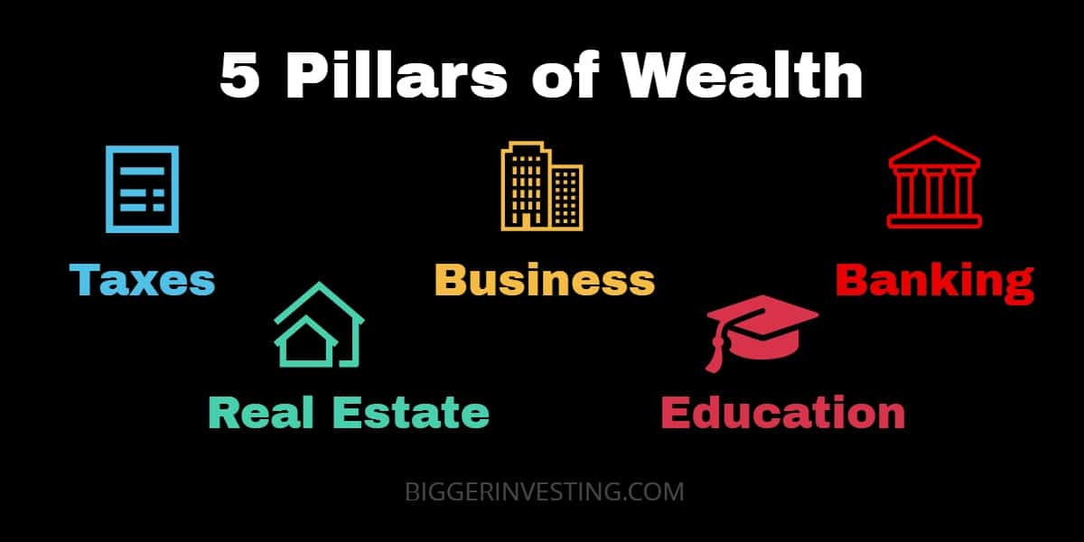 real estate investing education 5 pillars of wealth