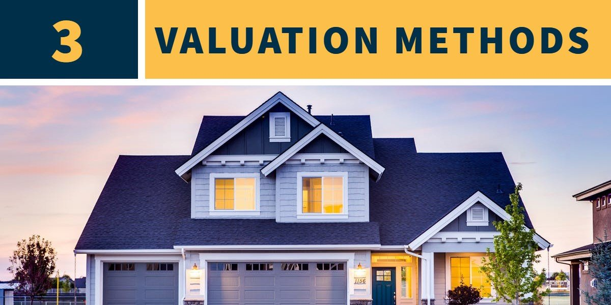 Three Valuation Methods