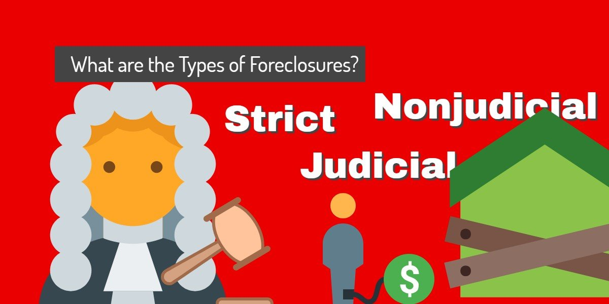 What are the Types of Foreclosure